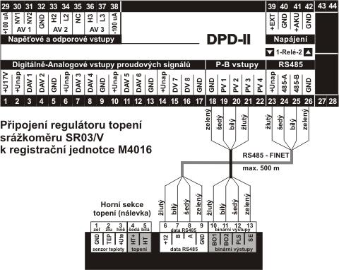 připojení regulátoru topení k jednotce M4016