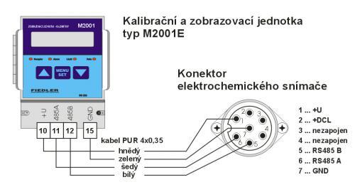 Připojení konektoru k M2001E