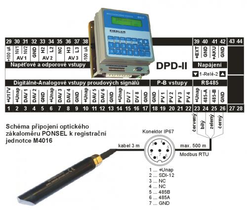 Připojení NTU senzoru k M4016