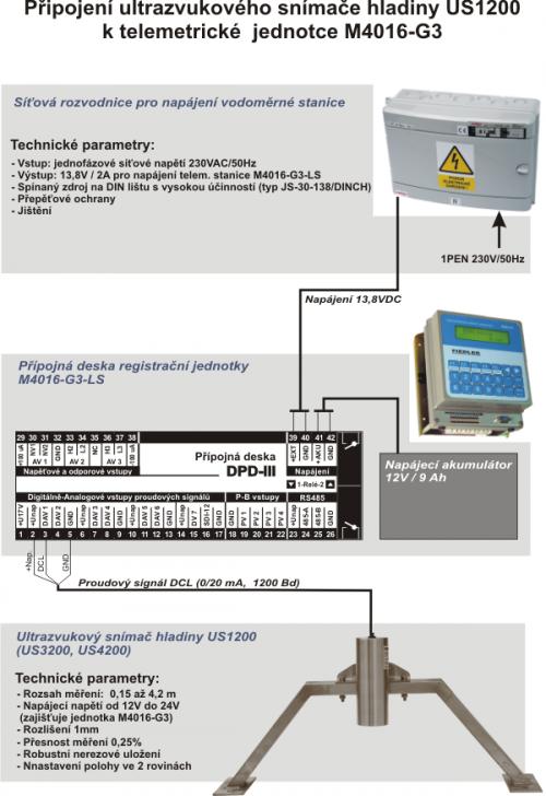 Připojení US1200 k jednotce M4016
